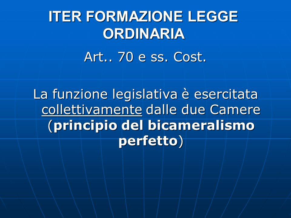 ITER FORMAZIONE LEGGE ORDINARIA Art.. 70 e ss. Cost. La funzione legislativa è esercitata collettivamente dalle due Camere (principio del bicameralism