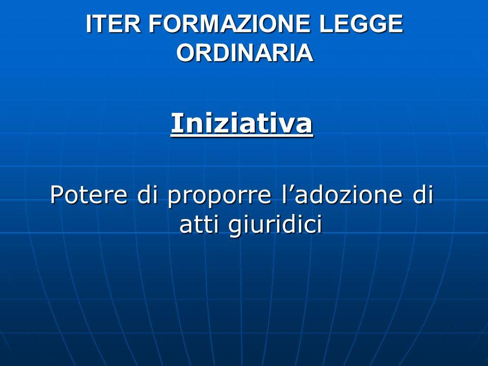 ITER FORMAZIONE LEGGE ORDINARIA Iniziativa Potere di proporre ladozione di atti giuridici