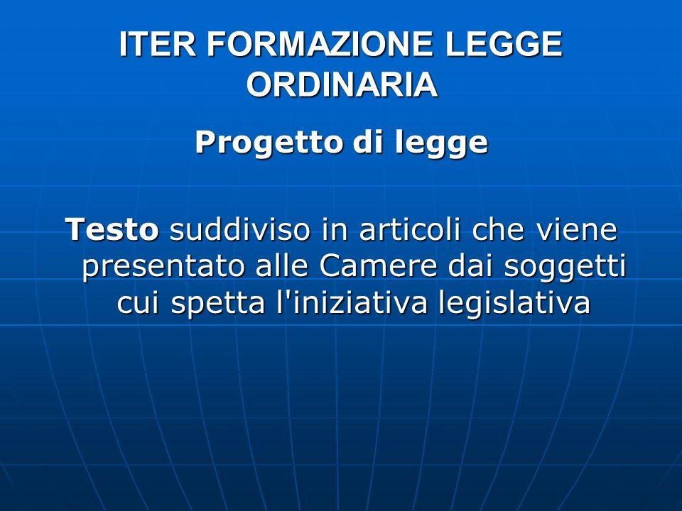 ITER FORMAZIONE LEGGE ORDINARIA Progetto di legge Testo suddiviso in articoli che viene presentato alle Camere dai soggetti cui spetta l'iniziativa le
