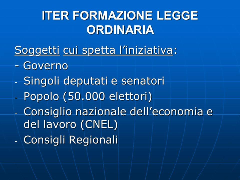 ITER FORMAZIONE LEGGE ORDINARIA Soggetti cui spetta liniziativa: - Governo - Singoli deputati e senatori - Popolo (50.000 elettori) - Consiglio nazion