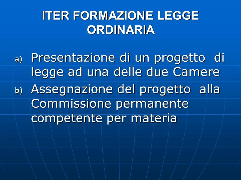 ITER FORMAZIONE LEGGE ORDINARIA a) Presentazione di un progetto di legge ad una delle due Camere b) Assegnazione del progetto alla Commissione permane