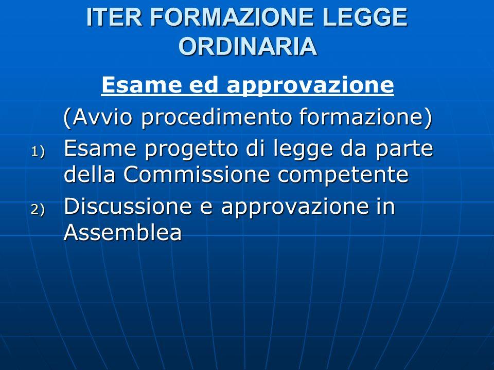 ITER FORMAZIONE LEGGE ORDINARIA Esame ed approvazione (Avvio procedimento formazione) 1) Esame progetto di legge da parte della Commissione competente