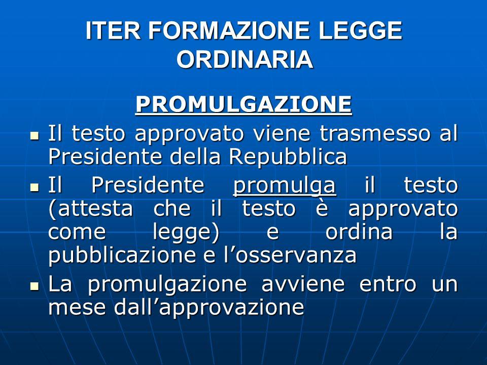 ITER FORMAZIONE LEGGE ORDINARIA PROMULGAZIONE Il testo approvato viene trasmesso al Presidente della Repubblica Il testo approvato viene trasmesso al