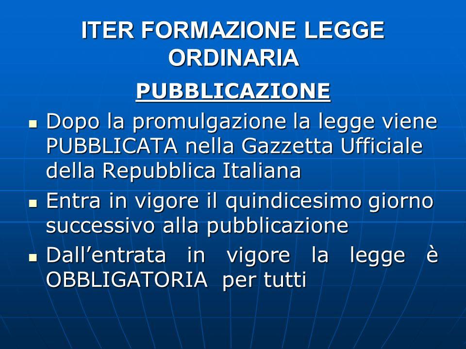 ITER FORMAZIONE LEGGE ORDINARIA PUBBLICAZIONE Dopo la promulgazione la legge viene PUBBLICATA nella Gazzetta Ufficiale della Repubblica Italiana Dopo