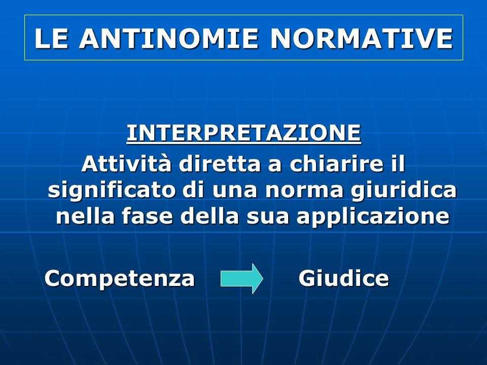 LE ANTINOMIE NORMATIVE INTERPRETAZIONE Attività diretta a chiarire il significato di una norma giuridica nella fase della sua applicazione Competenza