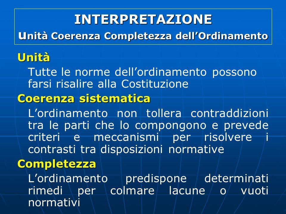 ITER FORMAZIONE LEGGE ORDINARIA N.B.