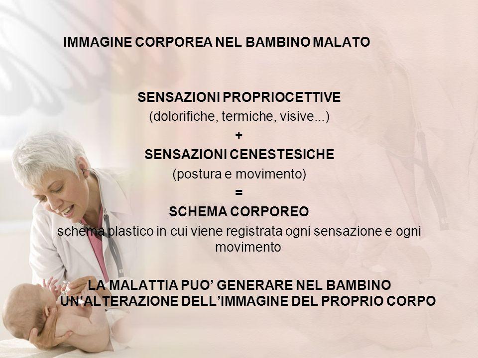 IMMAGINE CORPOREA NEL BAMBINO MALATO SENSAZIONI PROPRIOCETTIVE (dolorifiche, termiche, visive...) + SENSAZIONI CENESTESICHE (postura e movimento) = SC