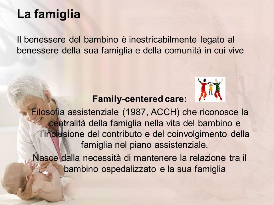 La famiglia Il benessere del bambino è inestricabilmente legato al benessere della sua famiglia e della comunità in cui vive Family-centered care: Fil