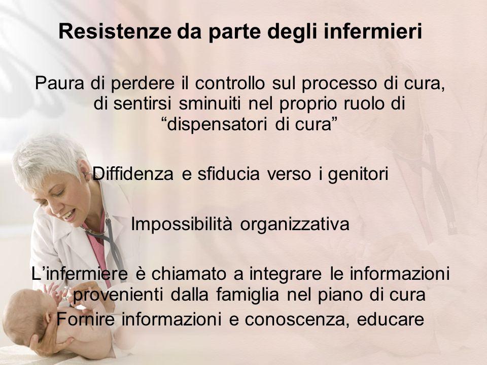 Resistenze da parte degli infermieri Paura di perdere il controllo sul processo di cura, di sentirsi sminuiti nel proprio ruolo di dispensatori di cur