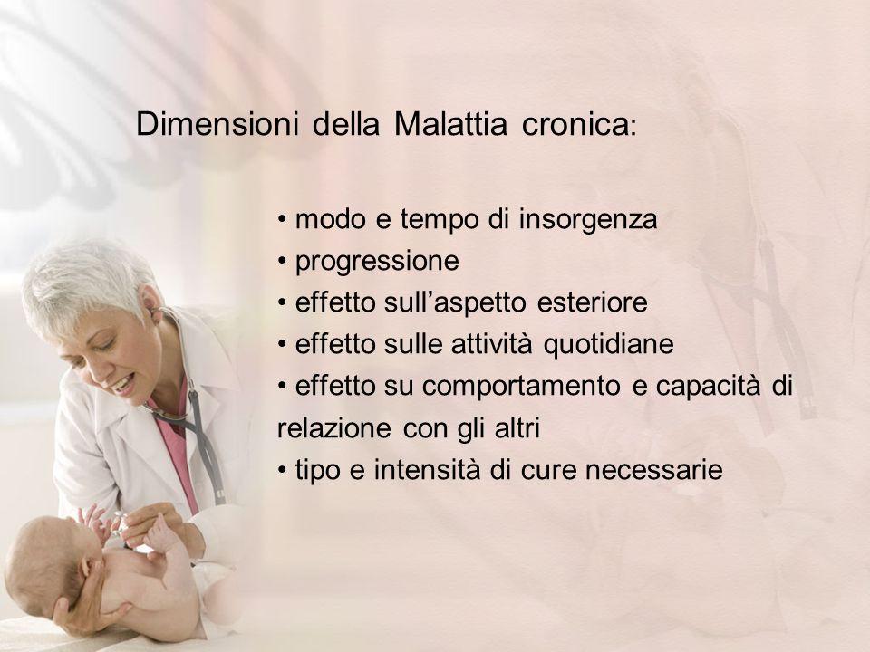 Dimensioni della Malattia cronica : modo e tempo di insorgenza progressione effetto sullaspetto esteriore effetto sulle attività quotidiane effetto su