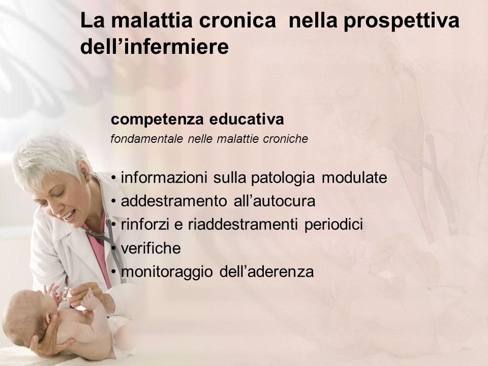 La malattia cronica nella prospettiva dellinfermiere competenza educativa fondamentale nelle malattie croniche informazioni sulla patologia modulate a