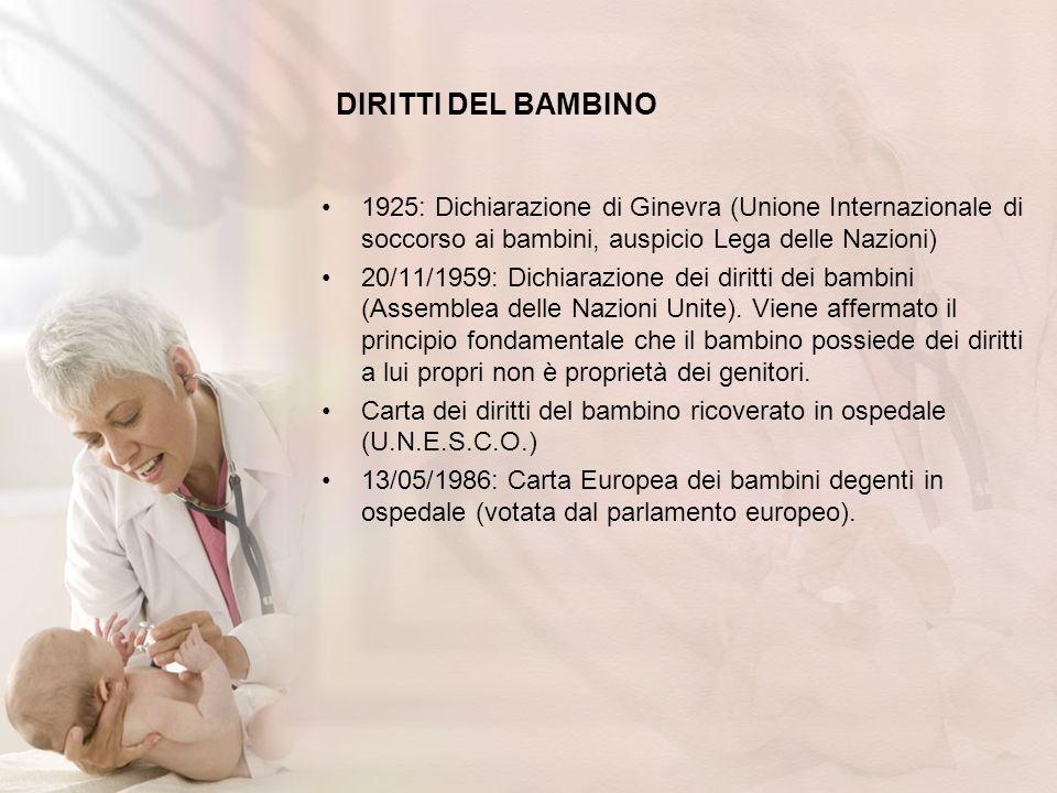 DIRITTI DEL BAMBINO 1925: Dichiarazione di Ginevra (Unione Internazionale di soccorso ai bambini, auspicio Lega delle Nazioni) 20/11/1959: Dichiarazio