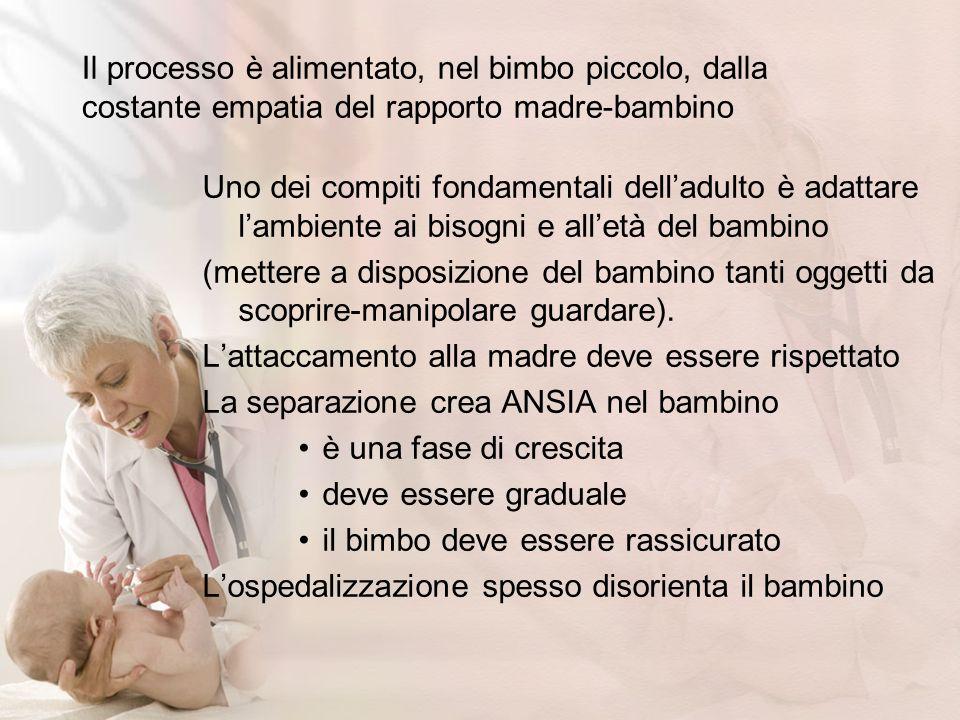 Il processo è alimentato, nel bimbo piccolo, dalla costante empatia del rapporto madre-bambino Uno dei compiti fondamentali delladulto è adattare lamb