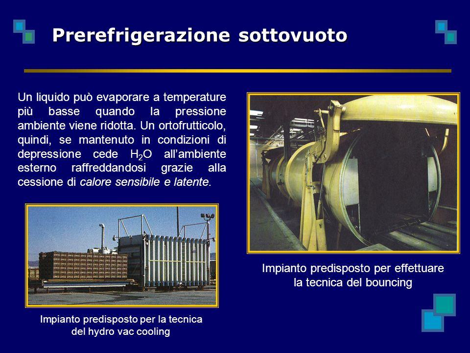 Prerefrigerazione sottovuoto Impianto predisposto per la tecnica del hydro vac cooling Impianto predisposto per effettuare la tecnica del bouncing Un liquido può evaporare a temperature più basse quando la pressione ambiente viene ridotta.
