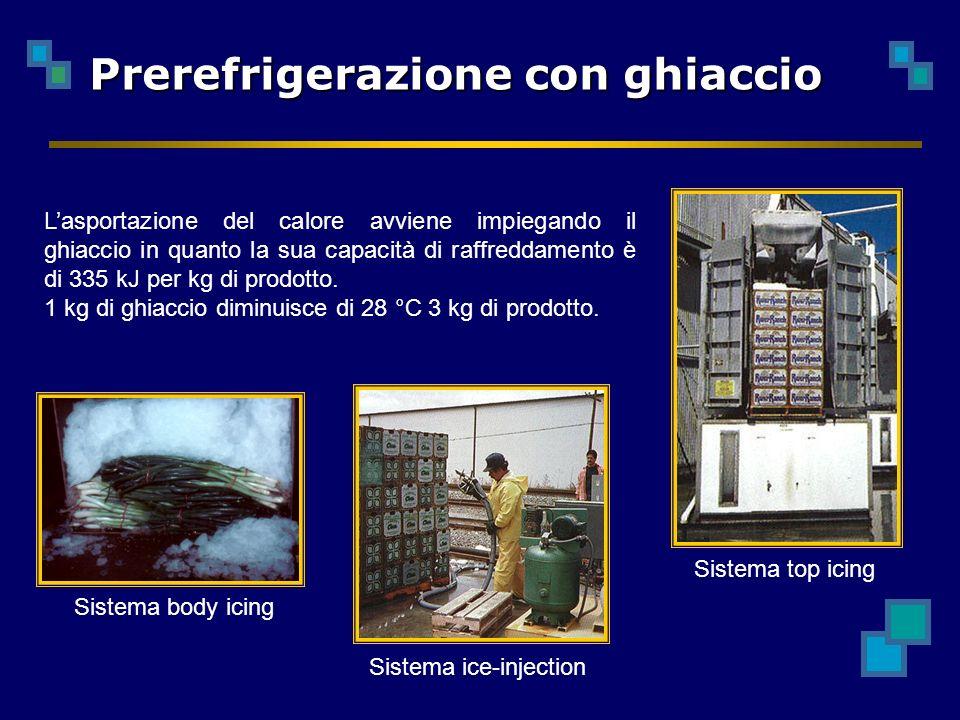 Prerefrigerazione con ghiaccio Sistema body icing Sistema top icing Sistema ice-injection Lasportazione del calore avviene impiegando il ghiaccio in quanto la sua capacità di raffreddamento è di 335 kJ per kg di prodotto.