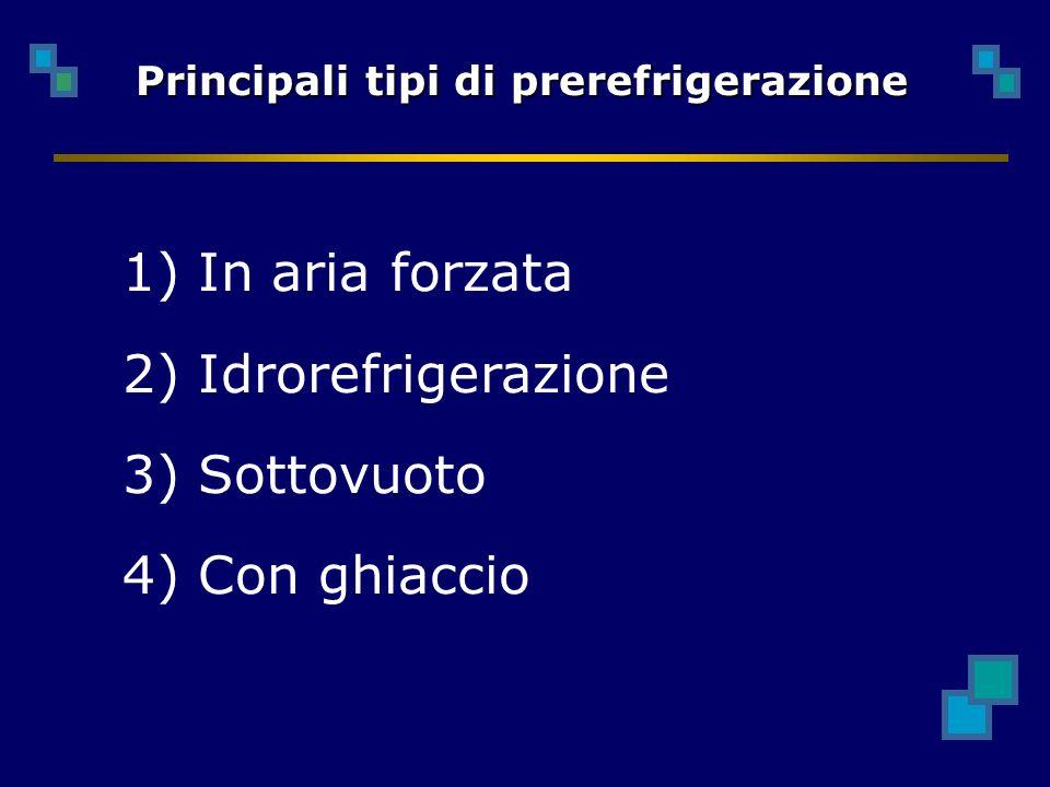 Principali tipi di prerefrigerazione 1) In aria forzata 2) Idrorefrigerazione 3) Sottovuoto 4) Con ghiaccio