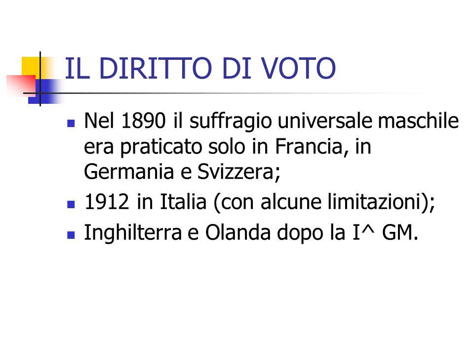 IL DIRITTO DI VOTO Nel 1890 il suffragio universale maschile era praticato solo in Francia, in Germania e Svizzera; 1912 in Italia (con alcune limitaz