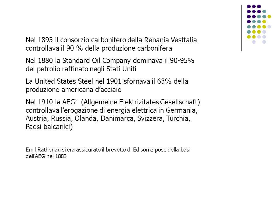Nel 1893 il consorzio carbonifero della Renania Vestfalia controllava il 90 % della produzione carbonifera Nel 1880 la Standard Oil Company dominava i