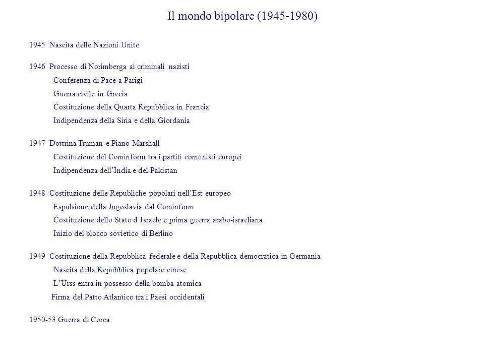 Il mondo bipolare (1945-1980) 1945 Nascita delle Nazioni Unite 1946 Processo di Norimberga ai criminali nazisti Conferenza di Pace a Parigi Guerra civile in Grecia Costituzione della Quarta Repubblica in Francia Indipendenza della Siria e della Giordania 1947 Dottrina Truman e Piano Marshall Costituzione del Cominform tra i partiti comunisti europei Indipendenza dellIndia e del Pakistan 1948 Costituzione delle Republiche popolari nellEst europeo Espulsione della Jugoslavia dal Cominform Costituzione dello Stato dIsraele e prima guerra arabo-israeliana Inizio del blocco sovietico di Berlino 1949 Costituzione della Repubblica federale e della Repubblica democratica in Germania Nascita della Repubblica popolare cinese LUrss entra in possesso della bomba atomica Firma del Patto Atlantico tra i Paesi occidentali 1950-53 Guerra di Corea