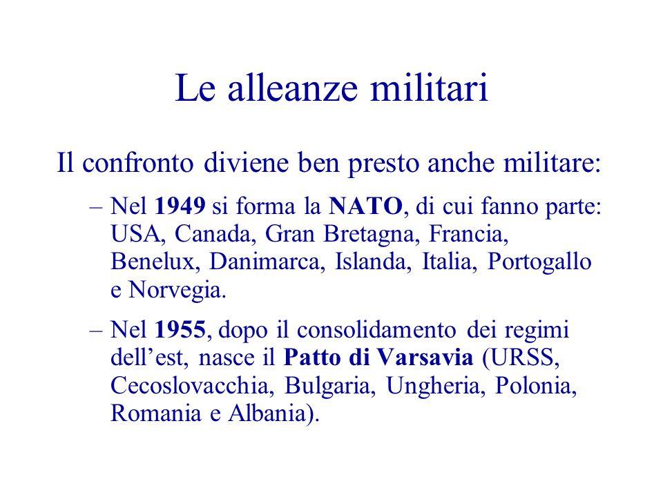 Le alleanze militari Il confronto diviene ben presto anche militare: –Nel 1949 si forma la NATO, di cui fanno parte: USA, Canada, Gran Bretagna, Francia, Benelux, Danimarca, Islanda, Italia, Portogallo e Norvegia.
