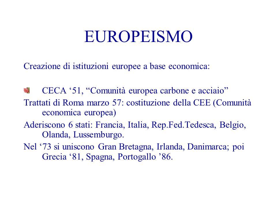 EUROPEISMO Creazione di istituzioni europee a base economica: CECA 51, Comunità europea carbone e acciaio Trattati di Roma marzo 57: costituzione della CEE (Comunità economica europea) Aderiscono 6 stati: Francia, Italia, Rep.Fed.Tedesca, Belgio, Olanda, Lussemburgo.