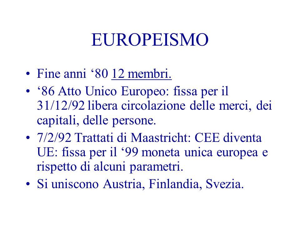 EUROPEISMO Fine anni 80 12 membri.