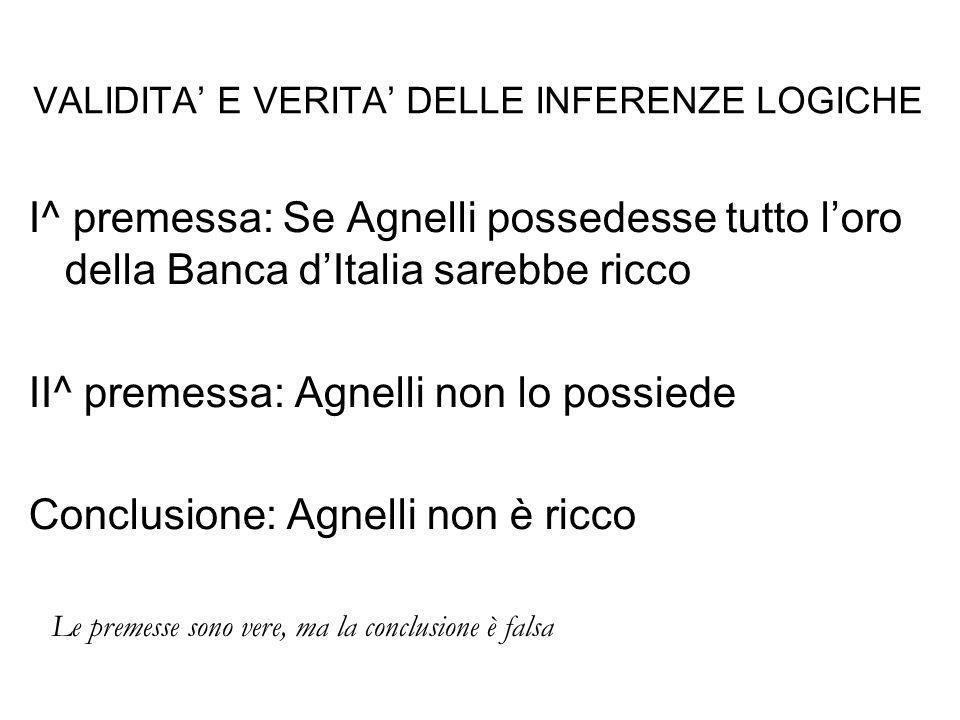 VALIDITA E VERITA DELLE INFERENZE LOGICHE I^ premessa: Se Agnelli possedesse tutto loro della Banca dItalia sarebbe ricco II^ premessa: Agnelli non lo