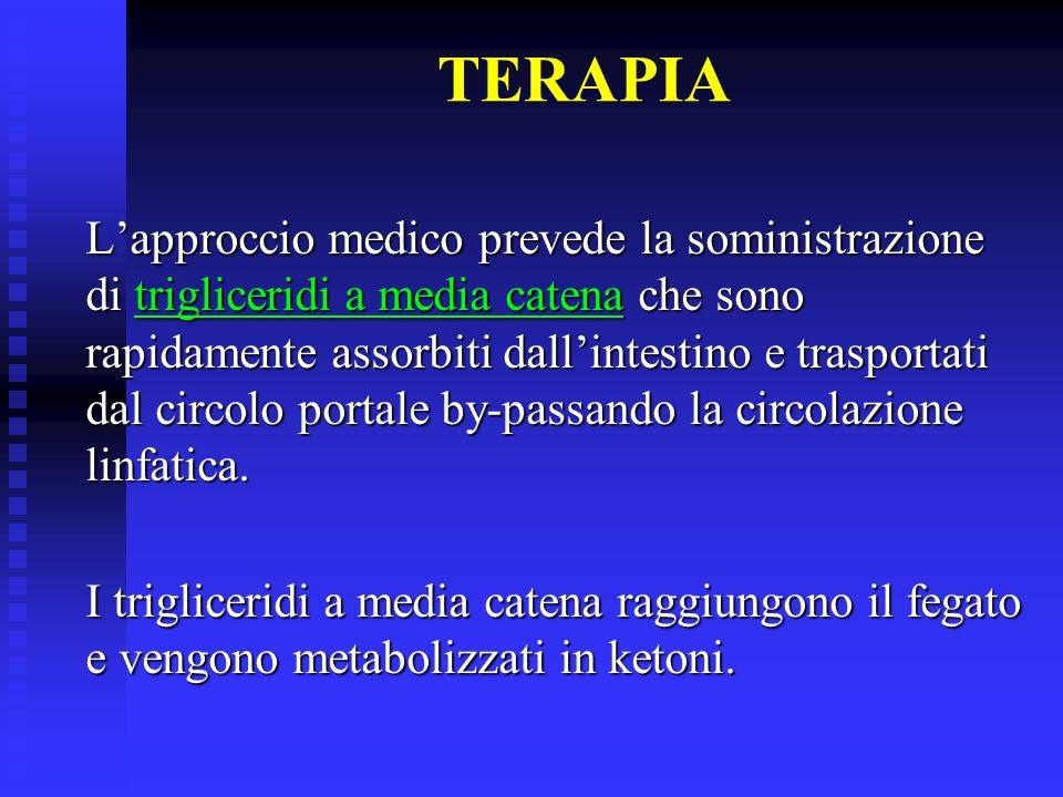 TERAPIA Lapproccio medico prevede la soministrazione di trigliceridi a media catena che sono rapidamente assorbiti dallintestino e trasportati dal cir