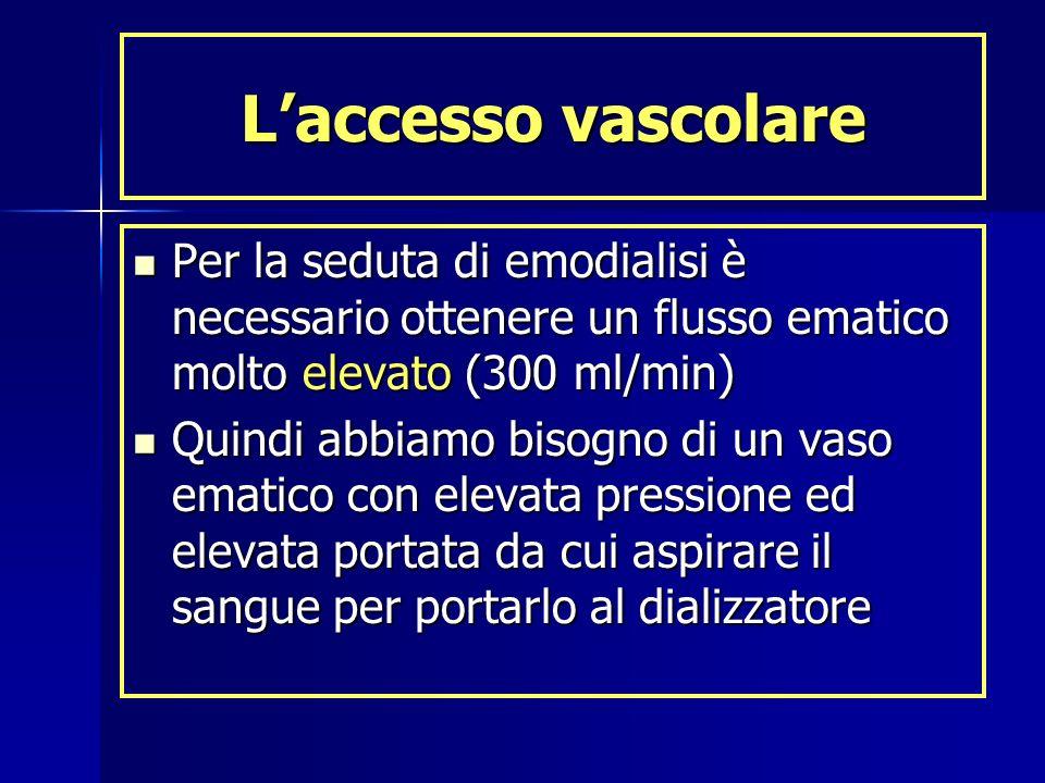 Laccesso vascolare Per la seduta di emodialisi è necessario ottenere un flusso ematico molto elevato (300 ml/min) Per la seduta di emodialisi è necess