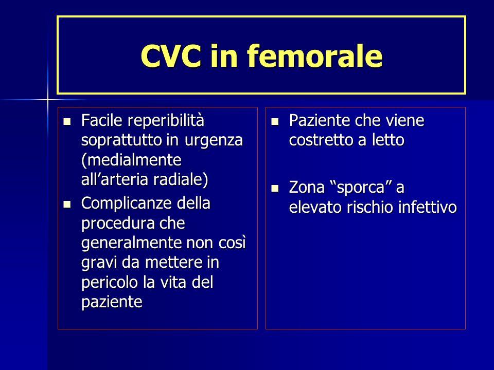 CVC in femorale Facile reperibilità soprattutto in urgenza (medialmente allarteria radiale) Facile reperibilità soprattutto in urgenza (medialmente al