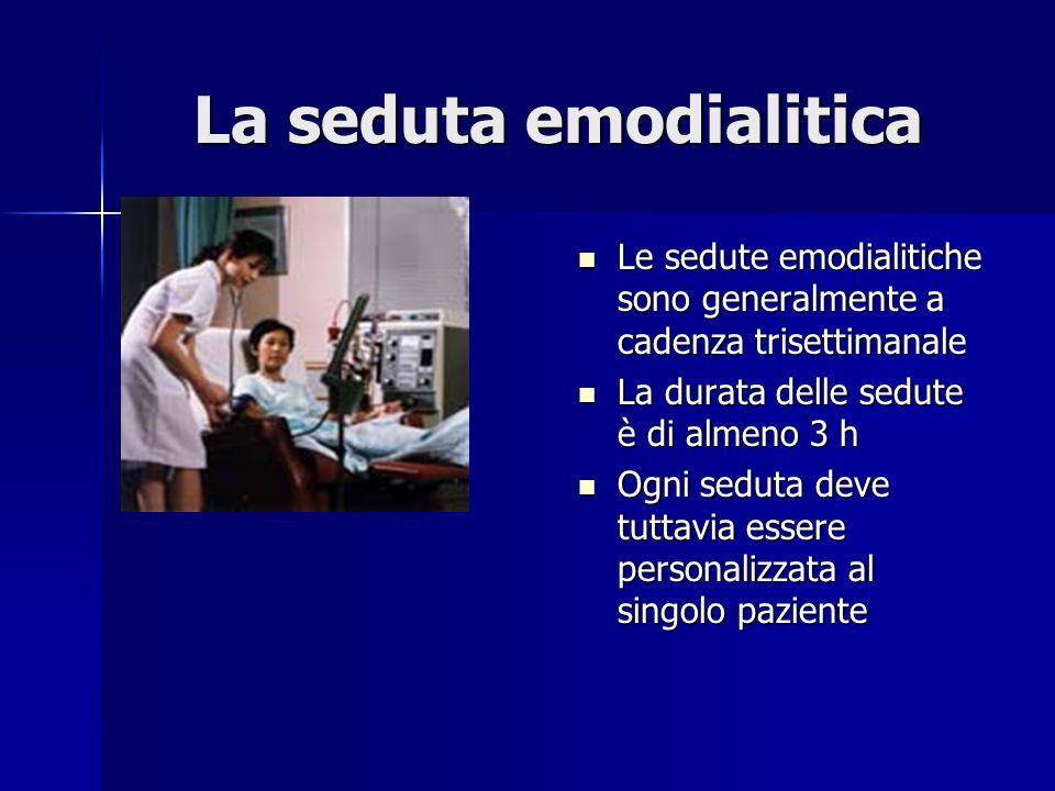La seduta emodialitica Le sedute emodialitiche sono generalmente a cadenza trisettimanale Le sedute emodialitiche sono generalmente a cadenza trisetti