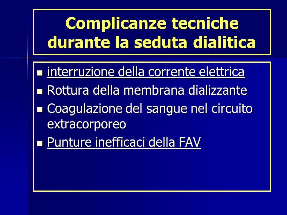 Complicanze tecniche durante la seduta dialitica interruzione della corrente elettrica interruzione della corrente elettrica Rottura della membrana di