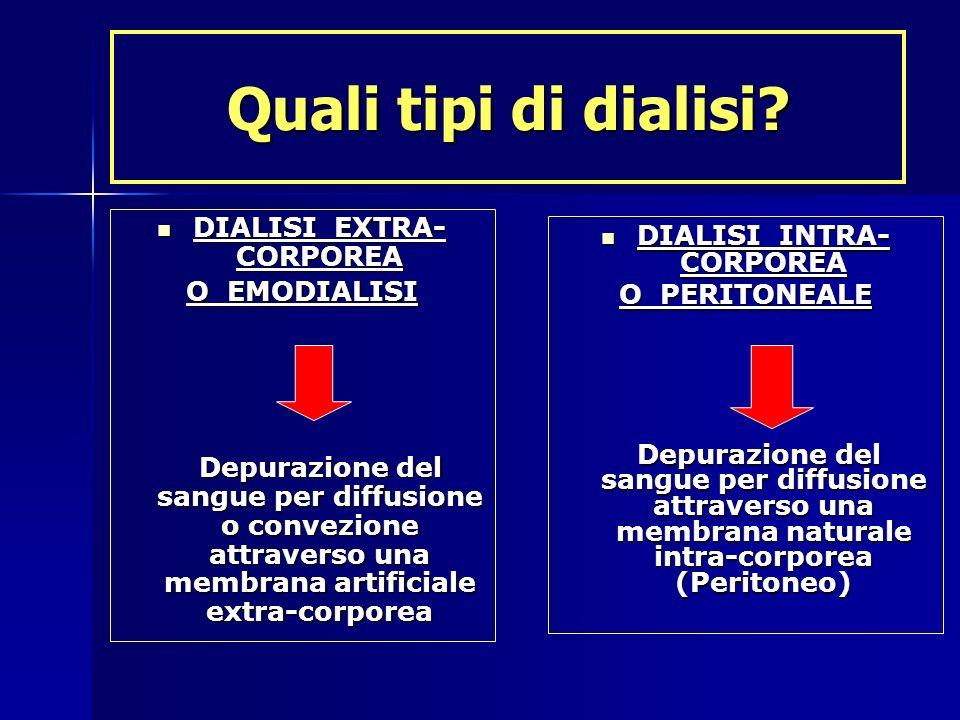Quali tipi di dialisi? DIALISI EXTRA- CORPOREA DIALISI EXTRA- CORPOREA O EMODIALISI Depurazione del sangue per diffusione o convezione attraverso una