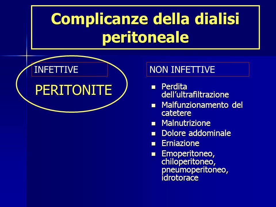 Complicanze della dialisi peritoneale PERITONITE Perdita dellultrafiltrazione Perdita dellultrafiltrazione Malfunzionamento del catetere Malfunzioname
