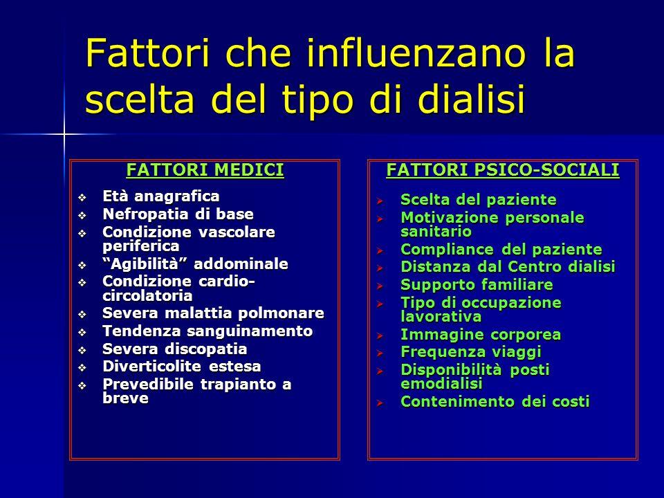 Fattori che influenzano la scelta del tipo di dialisi FATTORI MEDICI Età anagrafica Età anagrafica Nefropatia di base Nefropatia di base Condizione va
