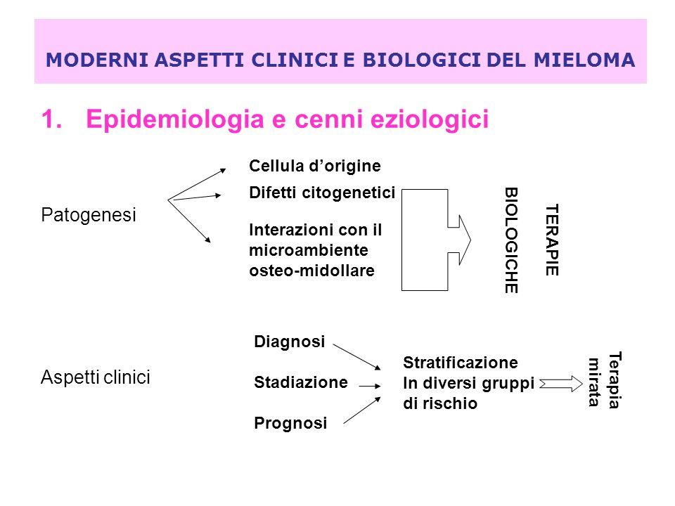 EPIDEMIOLOGIA MIELOMA Malattia età dipendente Incidenza in crescita Stimolo antigenico legato allambiente Diagnosi più accurata Pesticidi (?) Inquinamento (?) I dati epidemiologi mostrano a)incidenza in aumento b)>50% dei casi ha > 70 anni