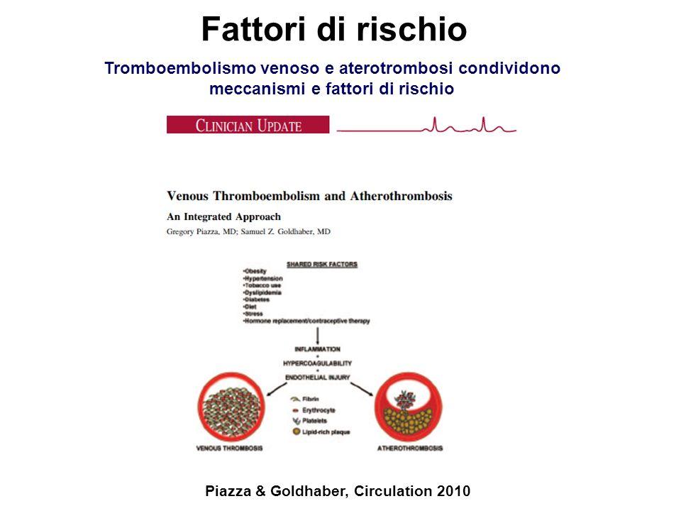 Fattori di rischio Piazza & Goldhaber, Circulation 2010 Tromboembolismo venoso e aterotrombosi condividono meccanismi e fattori di rischio