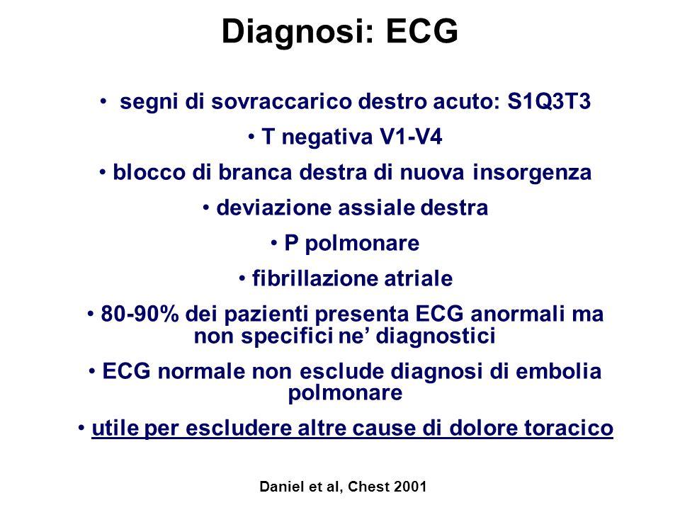 Diagnosi: ECG segni di sovraccarico destro acuto: S1Q3T3 T negativa V1-V4 blocco di branca destra di nuova insorgenza deviazione assiale destra P polm