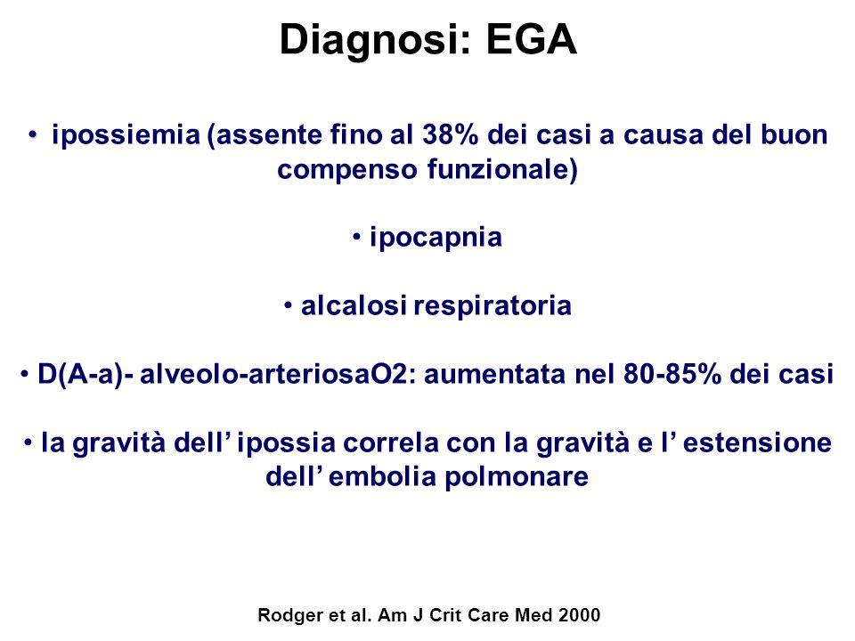 Diagnosi: EGA ipossiemia (assente fino al 38% dei casi a causa del buon compenso funzionale) ipocapnia alcalosi respiratoria D(A-a)- alveolo-arteriosa