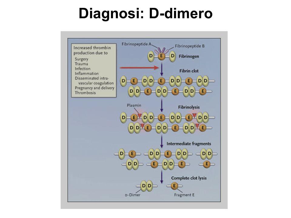 Diagnosi: D-dimero