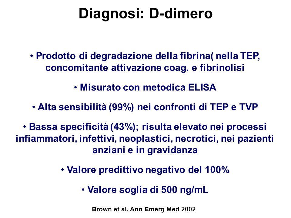 Diagnosi: D-dimero Prodotto di degradazione della fibrina( nella TEP, concomitante attivazione coag. e fibrinolisi Misurato con metodica ELISA Alta se