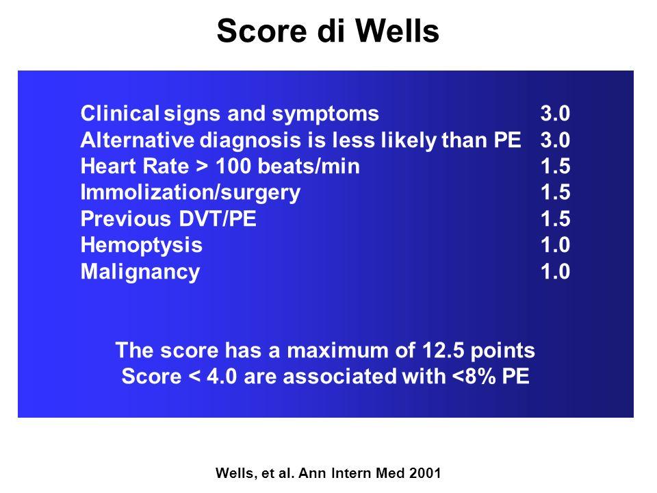 Score di Wells Wells, et al. Ann Intern Med 2001 VARIABILISCORE Segni clinici e sintomi di TVP 3.0 FC >100 1.5 Immobilizzazione (> 3 giorni) 1.5 Chiru