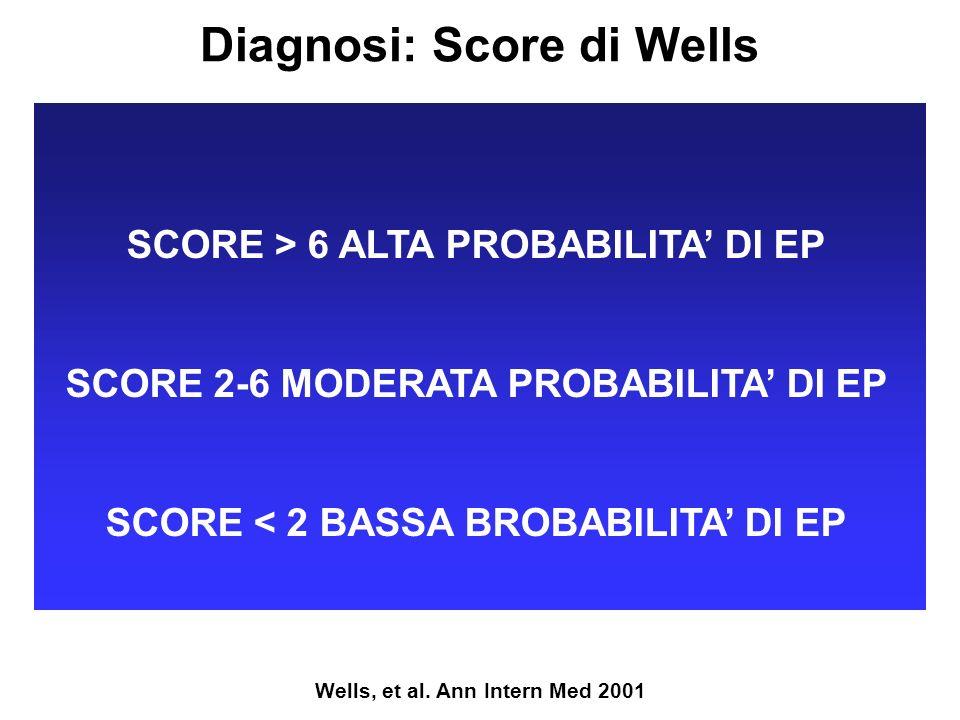Diagnosi: Score di Wells Wells, et al. Ann Intern Med 2001 VARIABILISCORE Segni clinici e sintomi di TVP 3.0 FC >100 1.5 Immobilizzazione (> 3 giorni)
