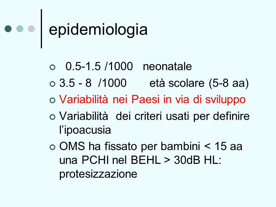 epidemiologia 0.5-1.5 /1000 neonatale 3.5 - 8 /1000 età scolare (5-8 aa) Variabilità nei Paesi in via di sviluppo Variabilità dei criteri usati per de