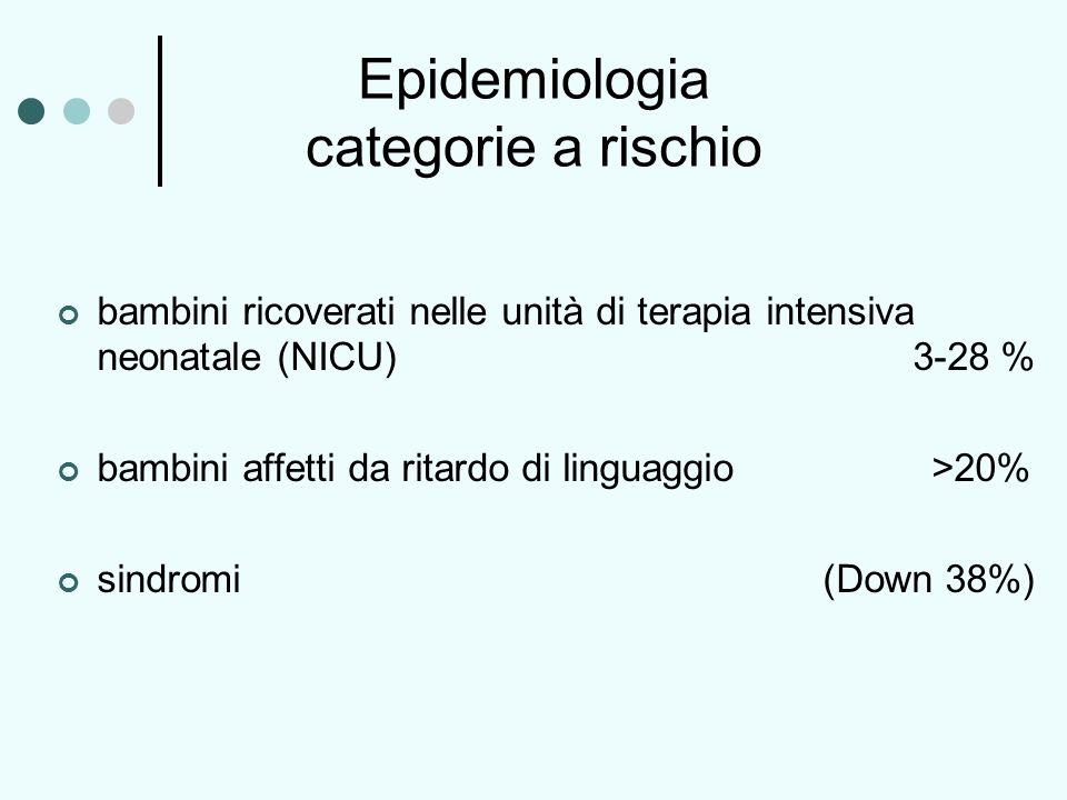 bambini ricoverati nelle unità di terapia intensiva neonatale (NICU) 3-28 % bambini affetti da ritardo di linguaggio >20% sindromi (Down 38%) Epidemio