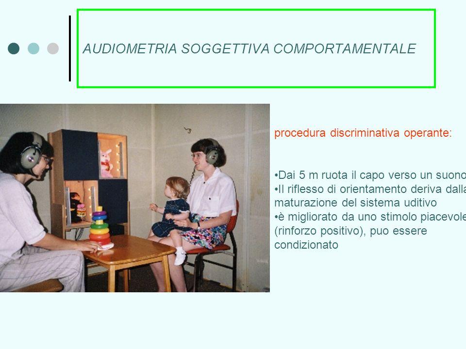 AUDIOMETRIA SOGGETTIVA COMPORTAMENTALE procedura discriminativa operante: Dai 5 m ruota il capo verso un suono Il riflesso di orientamento deriva dall