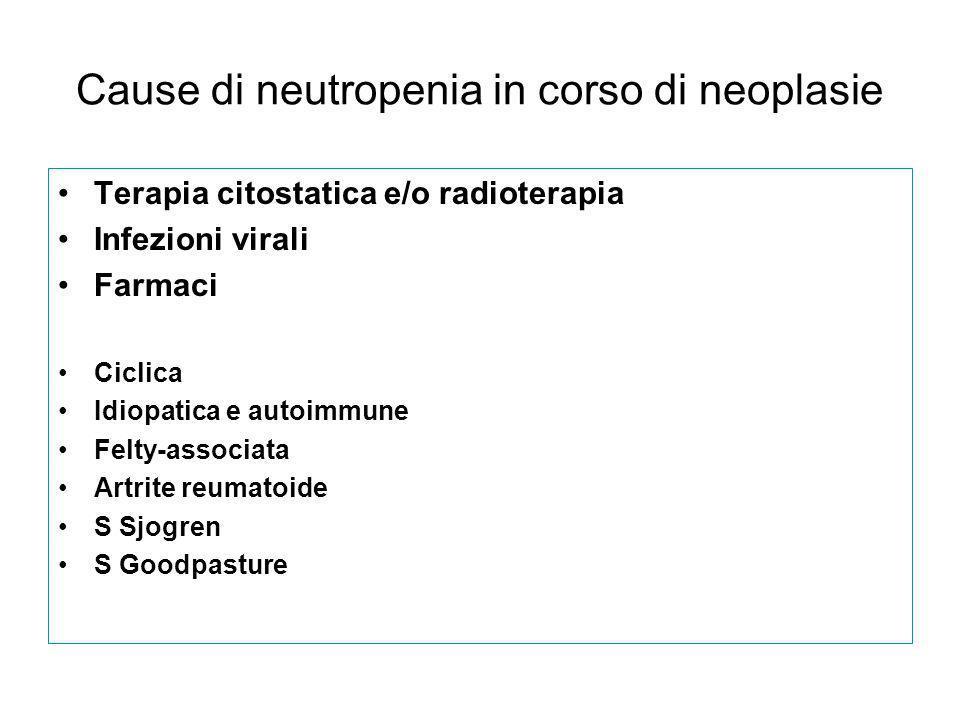Cause di neutropenia in corso di neoplasie Terapia citostatica e/o radioterapia Infezioni virali Farmaci Ciclica Idiopatica e autoimmune Felty-associa