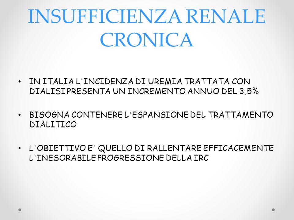 INSUFFICIENZA RENALE CRONICA IN ITALIA L INCIDENZA DI UREMIA TRATTATA CON DIALISI PRESENTA UN INCREMENTO ANNUO DEL 3,5% BISOGNA CONTENERE L ESPANSIONE