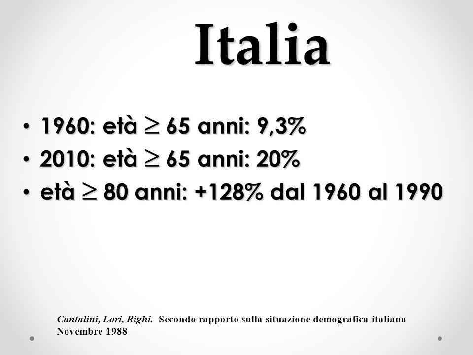 Italia 1960: età 65 anni: 9,3% 1960: età 65 anni: 9,3% 2010: età 65 anni: 20% 2010: età 65 anni: 20% età 80 anni: +128% dal 1960 al 1990 età 80 anni: