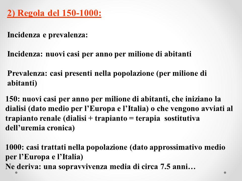 150: nuovi casi per anno per milione di abitanti, che iniziano la dialisi (dato medio per lEuropa e lItalia) o che vengono avviati al trapianto renale